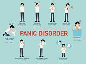 Panic disorder infographic,illustration.
