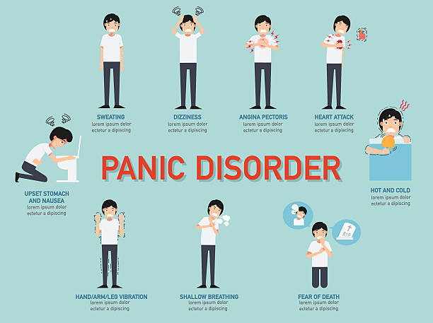 panic disorder infographic,illustration. - anxiety stock illustrations, clip art, cartoons, & icons