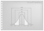 Paper Art of Normal Distribution Chart or Gaussian Bell Curve