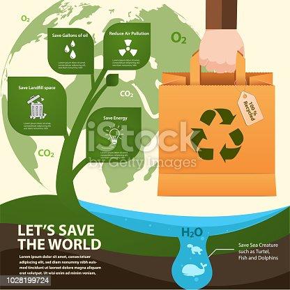 Paper bag reuse infographic, Waste types segregation recycling concept vector illustration,ecology conceptual design.