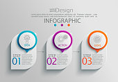 Paper infographic template with 3 options for presentation and data visualization. Business process chart.Diagram with three steps to success.For content, flowchart, workflow.Vector illustration