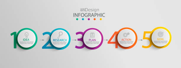 paper infographic template with 5 circle options. - klawisz option stock illustrations