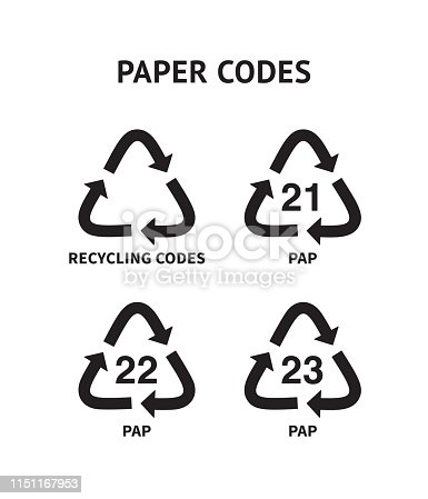 istock Paper recycling codes, cardboard, paper, paperboard, card, cover 1151167953