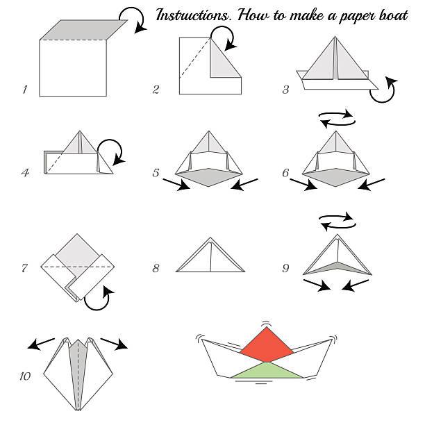 paper ship instructions - fotografieanleitungen stock-grafiken, -clipart, -cartoons und -symbole