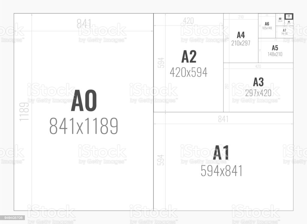 paper size of format series A from A0 to A10 vector art illustration