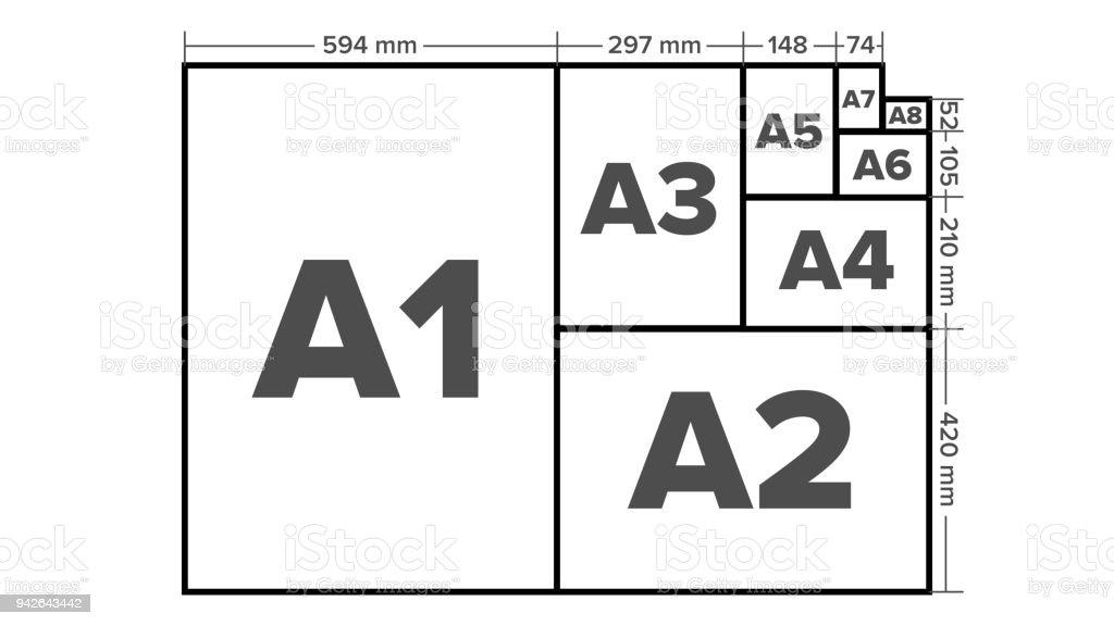 Papiergrößenvektor A1 A2 A3 A4 A5 A6 A7 A8 Blatt Papierformate ...