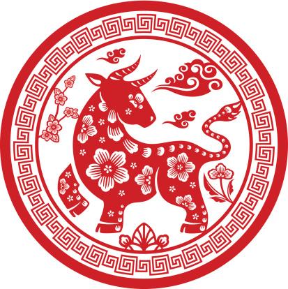 Papercut Chinese Zodiac sign - Ox