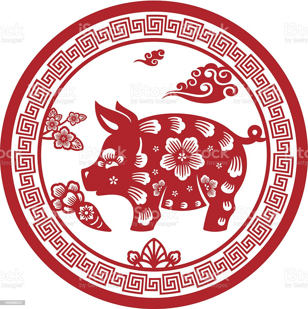 Image result for Chinese pig zodiac