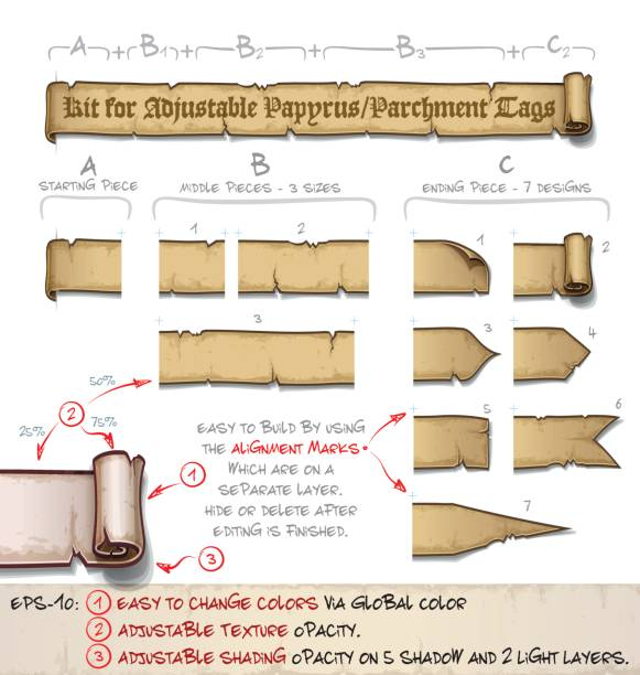 Papyrus Tags Horizontal - Do It Yourself Kit DIY kit of vector cartoon illustrations of aged old papyrus or parchment to create side tags of any size. Neatly layered and labeled with Global Colors for easy editing. declaration of independence stock illustrations