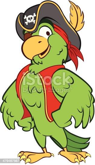 A cartoon parrot in pirate costume