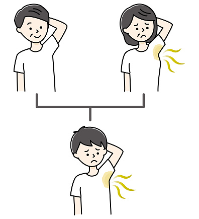 Parent-child genetic map of armpit odor (Wakiga) from mother to son