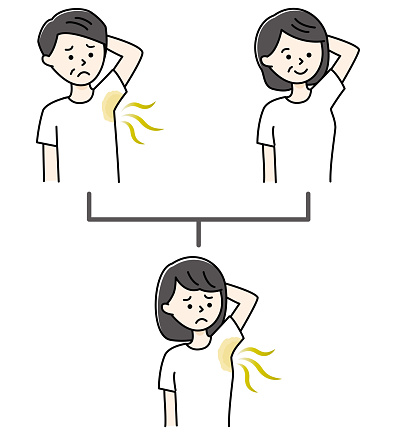 Parent-child genetic map of axillary odor (Wakiga) from father to daughter