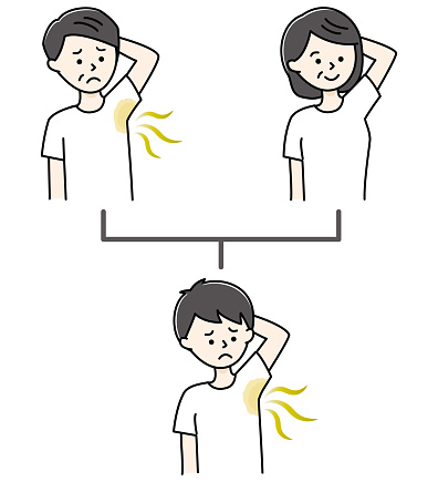 Parent-child genetic map of axillary odor (Wakiga) from father to son
