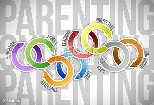 Classroom Logo Design ~ 할 일 목록 색상 주기형 다이어그램 육아 일러스트 레이 션 디자인 가족에 대한 스톡 벡터 아트 및 기타