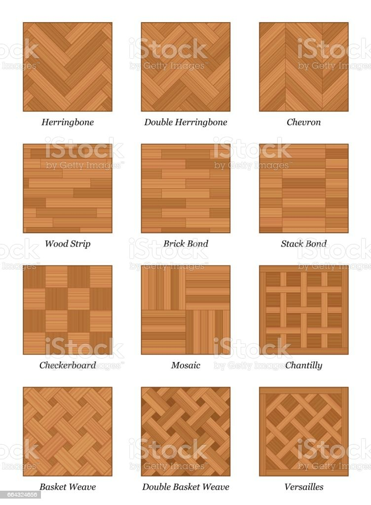 Parquet Pattern Chart Most Popular Parquetry Wood Flooring