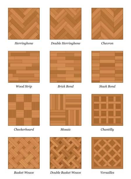 Best Herringbone Floor Illustrations Royalty Free Vector