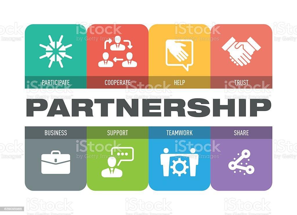 Partnership Icon Set vector art illustration