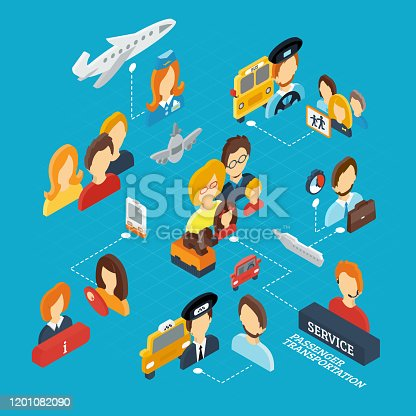 Passenger transportation isometric concept with people and transport icons 3d vector illustration