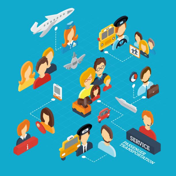 stockillustraties, clipart, cartoons en iconen met personenvervoer isometrisch - stewardess