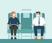 Passengers wearing protective medical masks traveling by airplane. New seating regulations on flights. Travel during coronavirus COVID-19 disease outbreak. Flat vector illustration