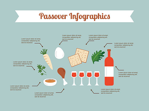 passover seder flat icons - passover stock illustrations, clip art, cartoons, & icons