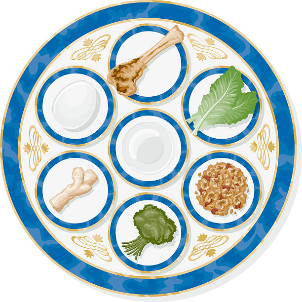 Passover Seder Plate An overhead view of a traditional Jewish Passover Seder plate. The 6 items surrounding salted water (center) are Maror (bitter herb, romaine lettuce), Charoset (chopped walnut, shredded apple, cinnamon and red wine), Karpas (parsley), Z'roa (roasted lamb shankbone), and Beitzah (a roasted egg). No gradients were used when creating this illustration. seder plate stock illustrations