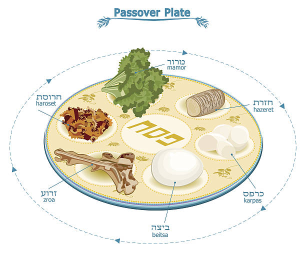 Passover Seder Plate With Traditional Food and Text All main elements are grouped and rendered complete for separate use. Zipped *. ai CS3 and PDF is attached. seder plate stock illustrations