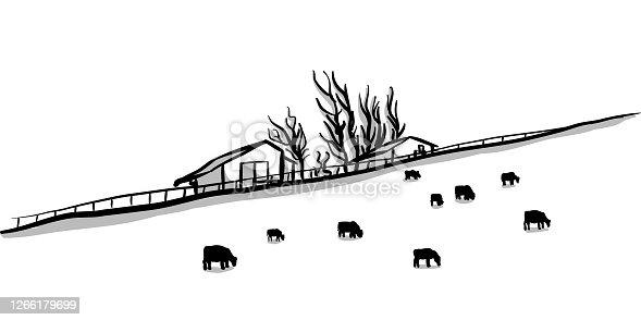 istock Pasture Landscape 1266179699