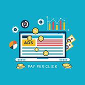 istock Pay per click internet advertising model 1266422352