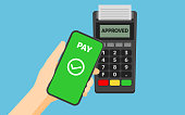 Payment from smartphone to pos terminal using NFC technology.