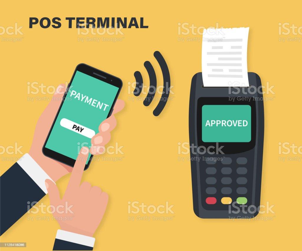 Payment Terminal Nfc Payments Concept Pos Terminal Confirms The