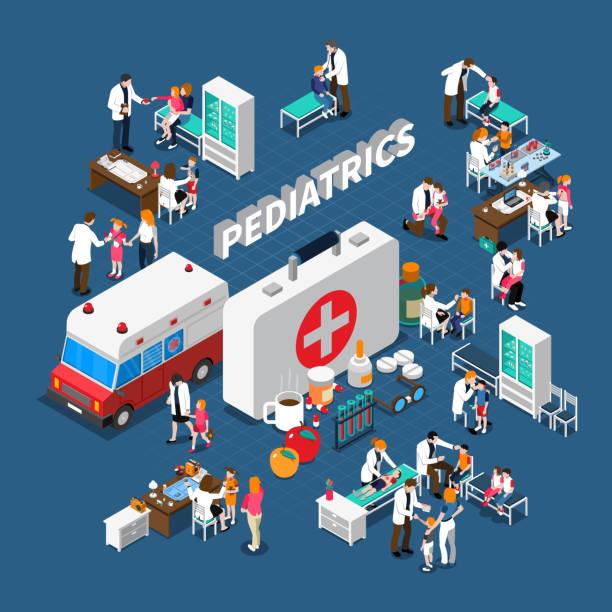 illustrations, cliparts, dessins animés et icônes de composition isométrique des maladies de l'enfant pédiatre - vaccin enfant