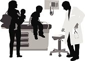 A vector silhouette illustration of a pediatrician examinaing a young boy.  The young boy is on the exam table while his mother stands holding a baby.