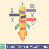 istock Pencil Rocket Education Infographic With Text And icons 1082880556