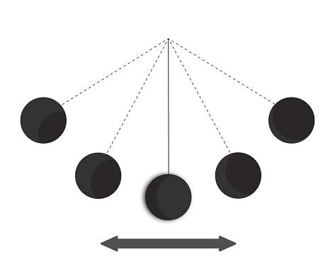 Pendulum oscillation