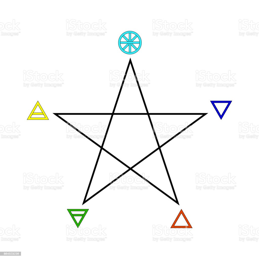 Pentagram with five elements icon symbol design vector pentagram with five elements icon symbol design vector illustration isolated on white background spirit biocorpaavc
