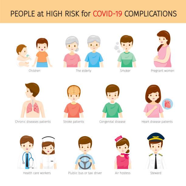 stockillustraties, clipart, cartoons en iconen met mensen met een hoog risico op coronavirusziekte, covid-19 complicaties set - baby dirty