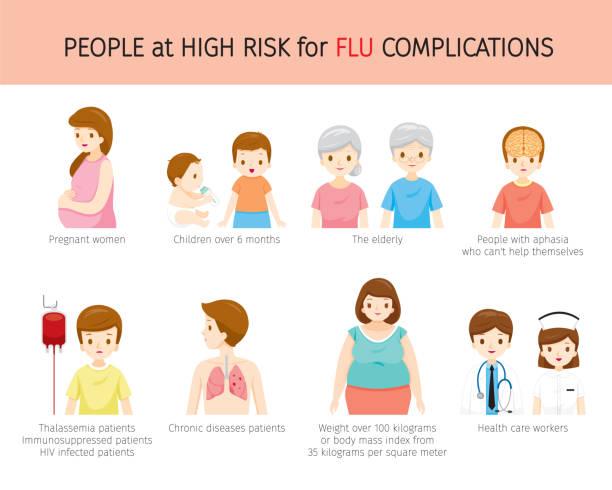stockillustraties, clipart, cartoons en iconen met mensen met een hoog risico op griep complicaties - baby dirty