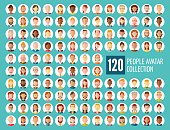 Collection of 120 different male and female avatars in flat design.  Diverse type of people with different nationalities, ages, clothing and hair styles. Round vector icons isolated on white background.