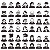 People avatar icons set, vector format