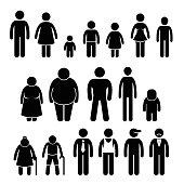 People Character Man Woman Children Age Size Stick Figure Pictogram