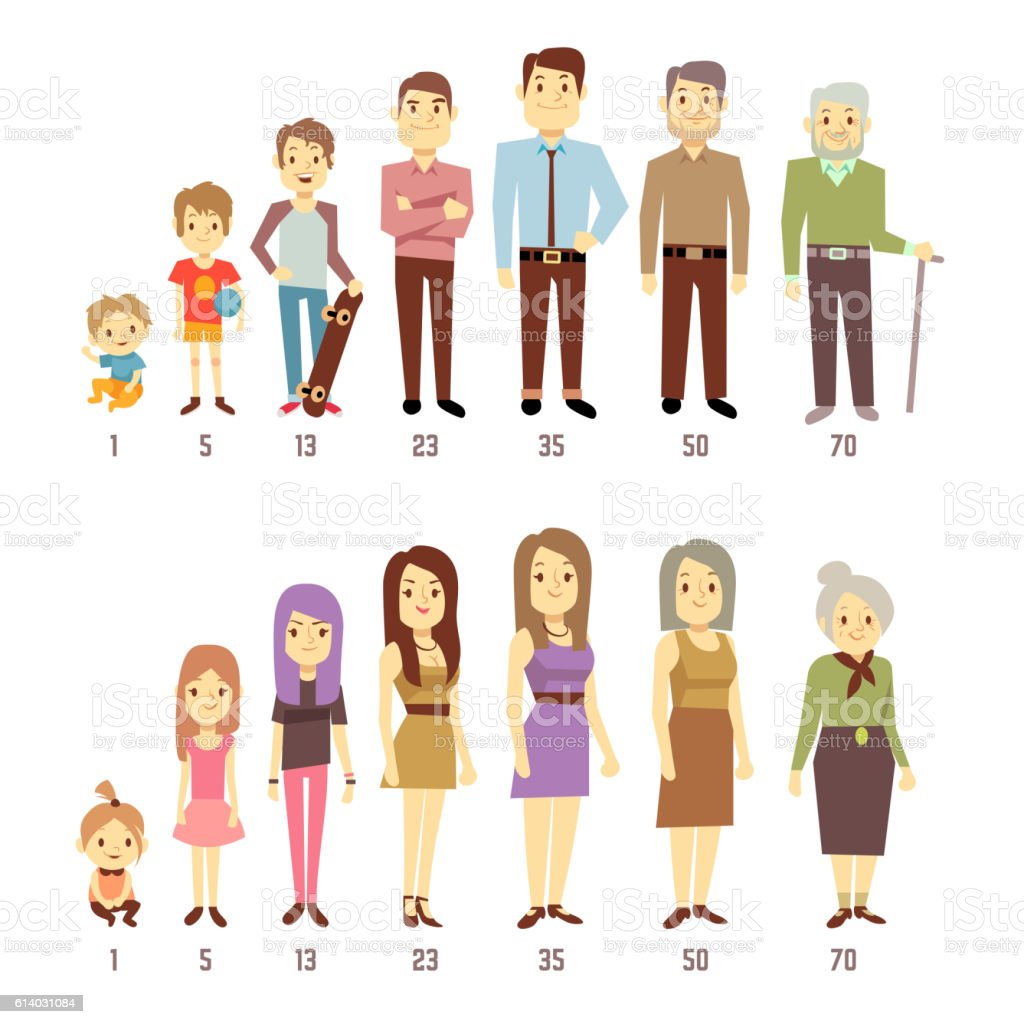 People generations at different ages man and woman from baby - ilustração de arte em vetor