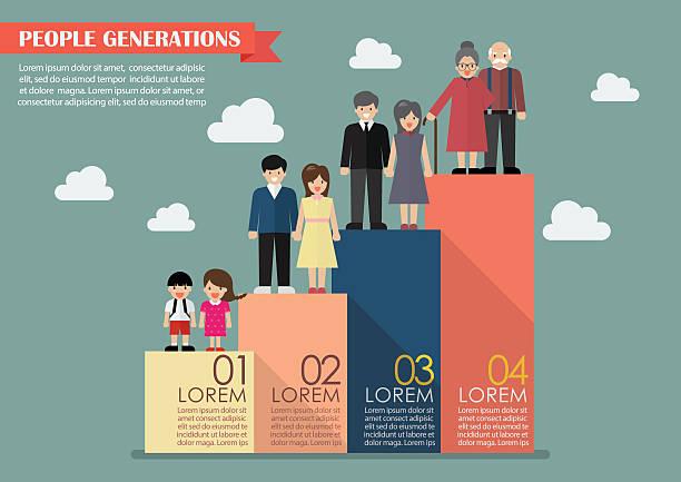 People generations bar graph vector art illustration