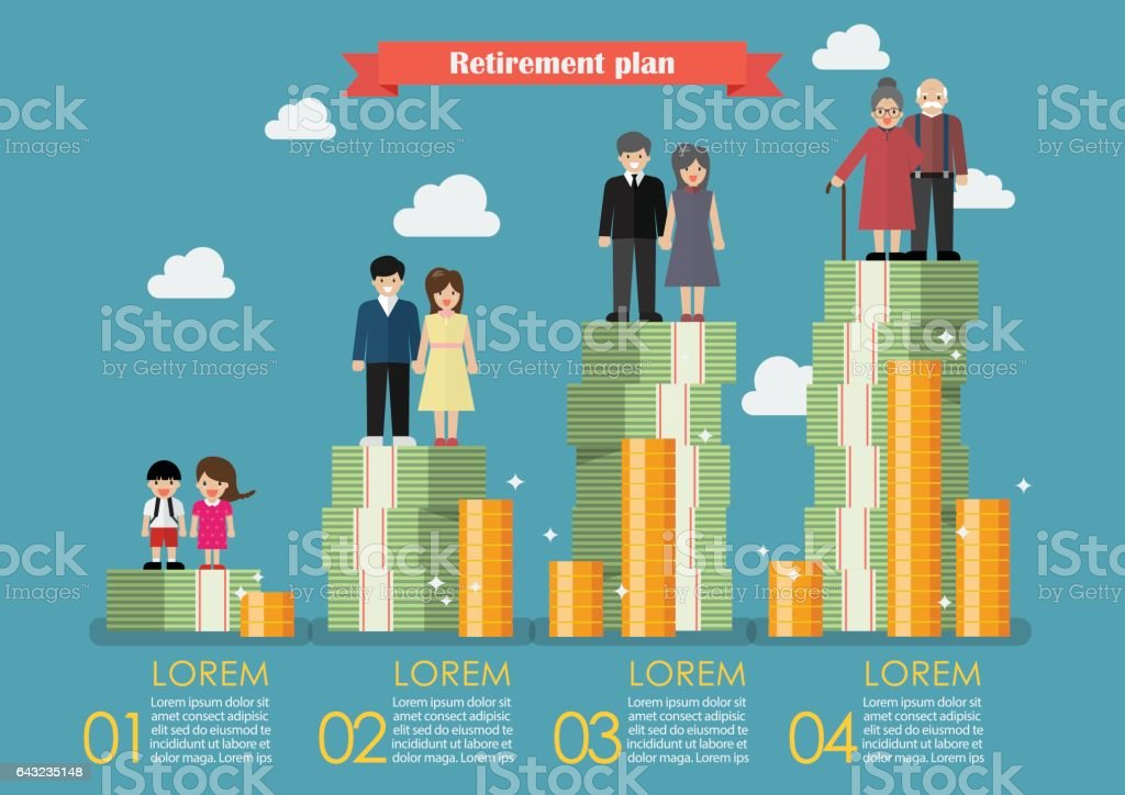 People generations with retirement money plan infographic vector art illustration