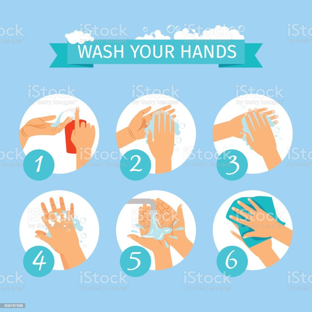 People hands washing hygiene infographic
