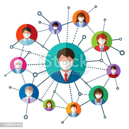 istock People in medical face masks 1209604440