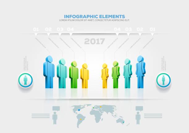 직원관리 인포그래픽 디자인식 형판 - 인간 속성 stock illustrations