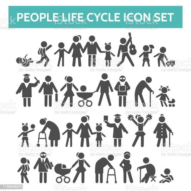 People life cycle icons vector id1133645373?b=1&k=6&m=1133645373&s=612x612&h=3yrvkn5whpscdtfo5bqoggmzgwo3pm3pxqof306cdas=