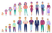 People male and female aging process. From baby to elderly person growing set. Trendy fradient color style vector illustration