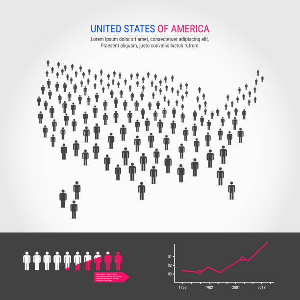 usa people map. population growth infographic elements. - demographics infographics stock illustrations, clip art, cartoons, & icons